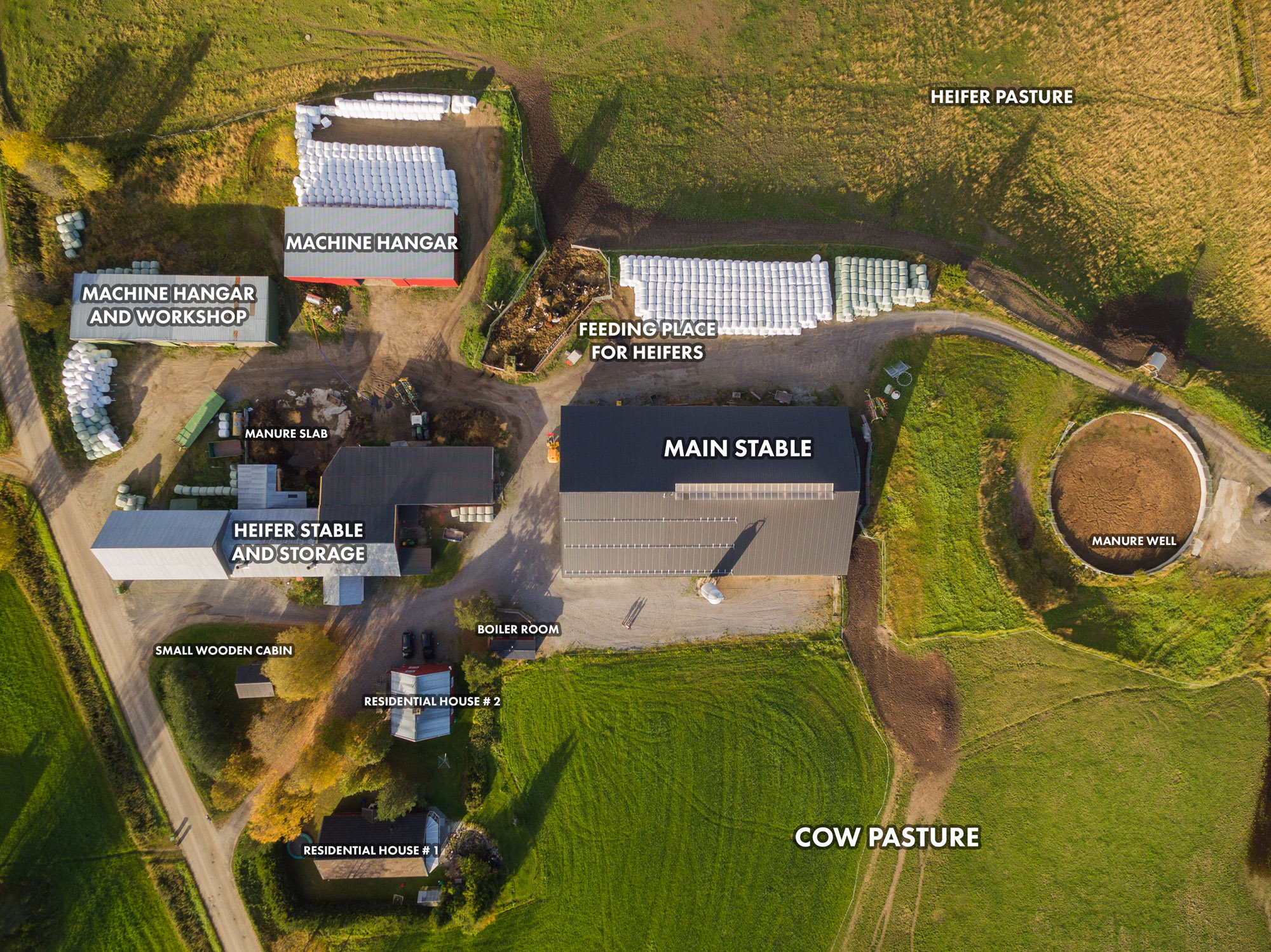 Rödåsens farm - overview